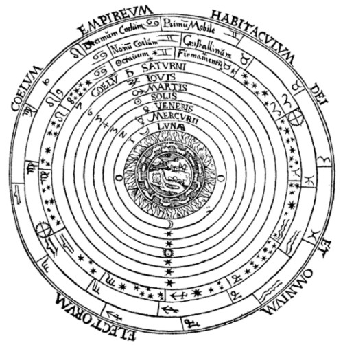 The celestial spheres, as illustrated in Peter Apian's Cosmographia, 1539