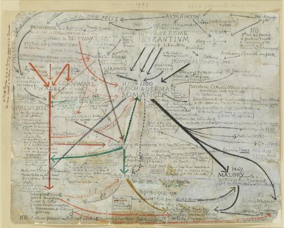 David Jones, 'Map of themes in the artist's mind' (1943), Tate gallery